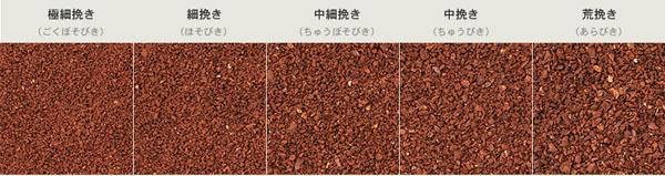 聖珈琲コーヒー豆の挽き方画像粉の目
